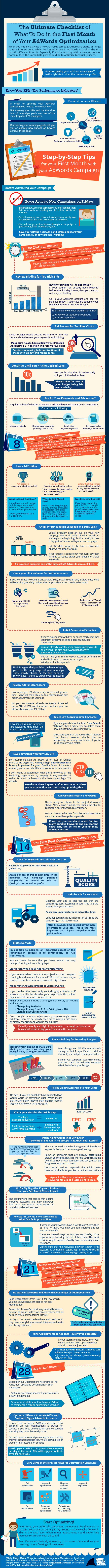 PPC_Infographic